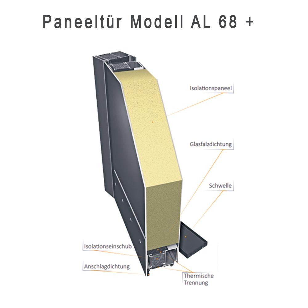 Paneeltuer-AL68